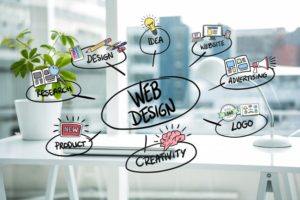 5 factores importantes para crear tu sitio web